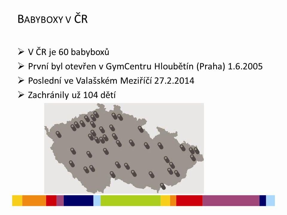 B ABYBOXY V ČR  V ČR je 60 babyboxů  První byl otevřen v GymCentru Hloubětín (Praha) 1.6.2005  Poslední ve Valašském Meziříčí 27.2.2014  Zachránil