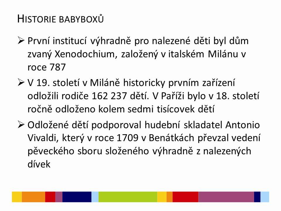 H ISTORIE BABYBOXŮ  První institucí výhradně pro nalezené děti byl dům zvaný Xenodochium, založený v italském Milánu v roce 787  V 19. století v Mil
