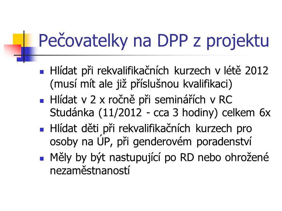 Pečovatelky na DPP z projektu Hlídat při rekvalifikačních kurzech v létě 2012 (musí mít ale již příslušnou kvalifikaci) Hlídat v 2 x ročně při seminář