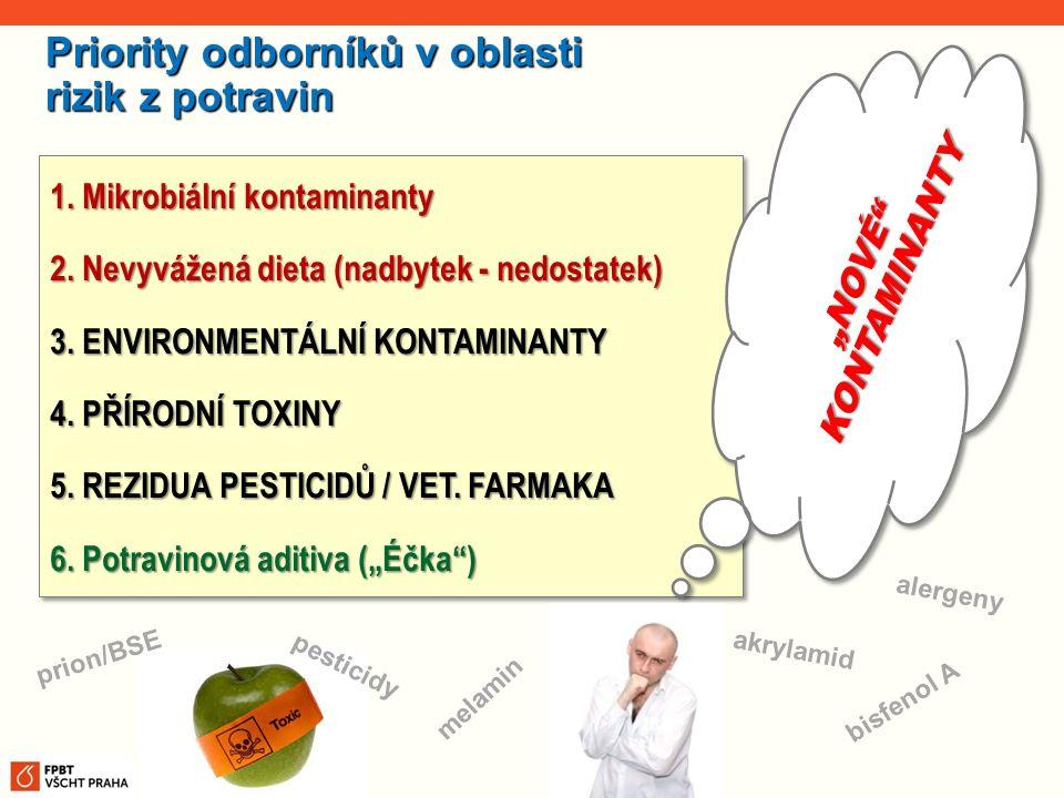 Priority odborníků v oblasti rizik z potravin 1. Mikrobiální kontaminanty 2. Nevyvážená dieta (nadbytek - nedostatek) 3. ENVIRONMENTÁLNÍ KONTAMINANTY