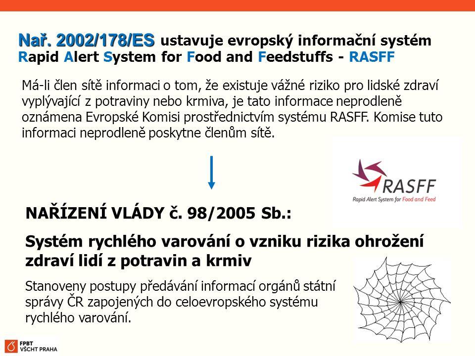 NAŘÍZENÍ VLÁDY č. 98/2005 Sb.: Systém rychlého varování o vzniku rizika ohrožení zdraví lidí z potravin a krmiv Nař. 2002/178/ES Nař. 2002/178/ES usta