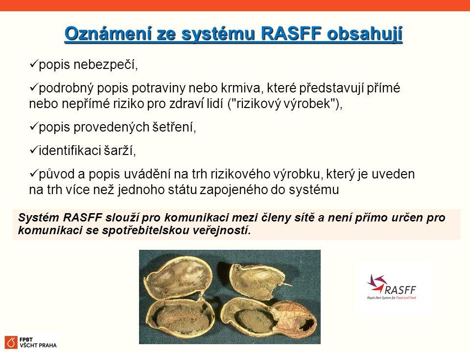 Oznámení ze systému RASFF obsahují popis nebezpečí, podrobný popis potraviny nebo krmiva, které představují přímé nebo nepřímé riziko pro zdraví lidí