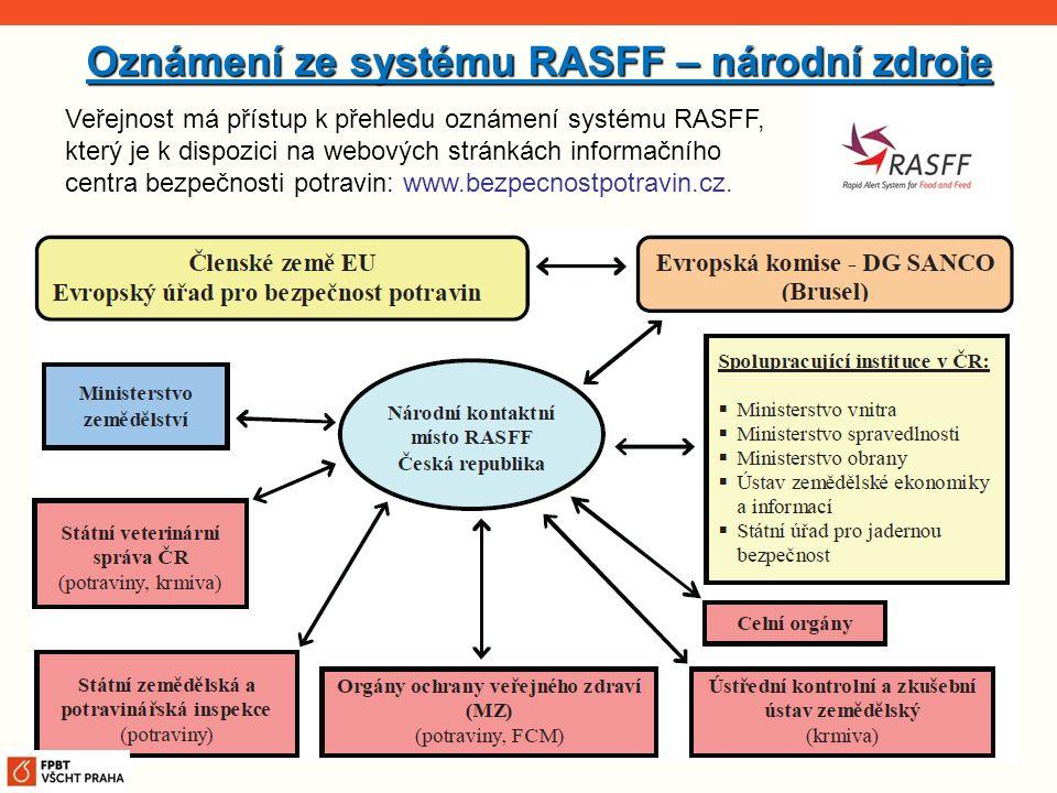Oznámení ze systému RASFF – národní zdroje Veřejnost má přístup k přehledu oznámení systému RASFF, který je k dispozici na webových stránkách informač
