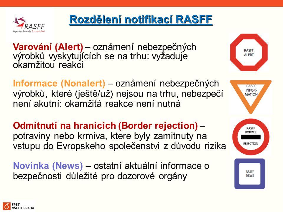 Rozdělení notifikací RASFF Varování (Alert) – oznámení nebezpečných výrobků vyskytujících se na trhu: vyžaduje okamžitou reakci Informace (Nonalert) –