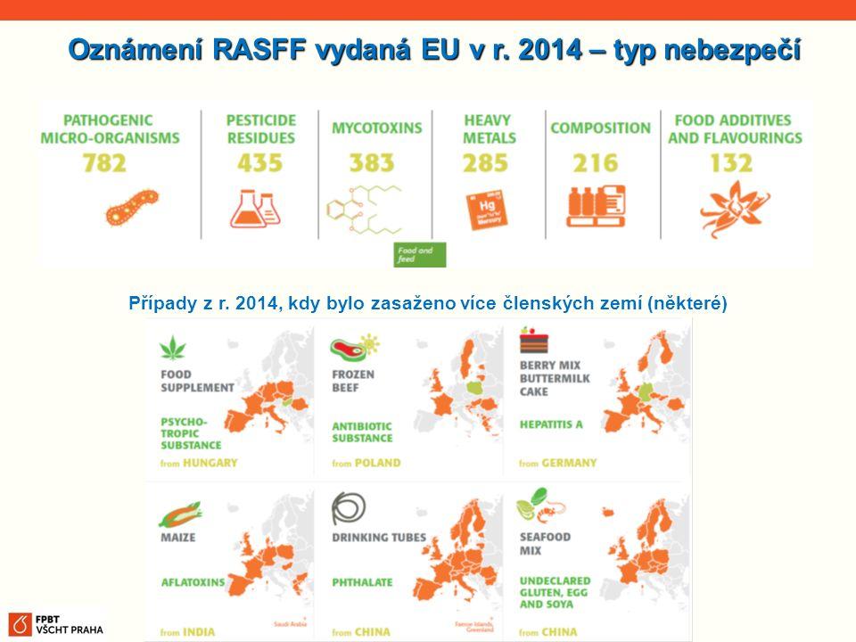 Oznámení RASFF vydaná EU v r. 2014 – typ nebezpečí Případy z r. 2014, kdy bylo zasaženo více členských zemí (některé)