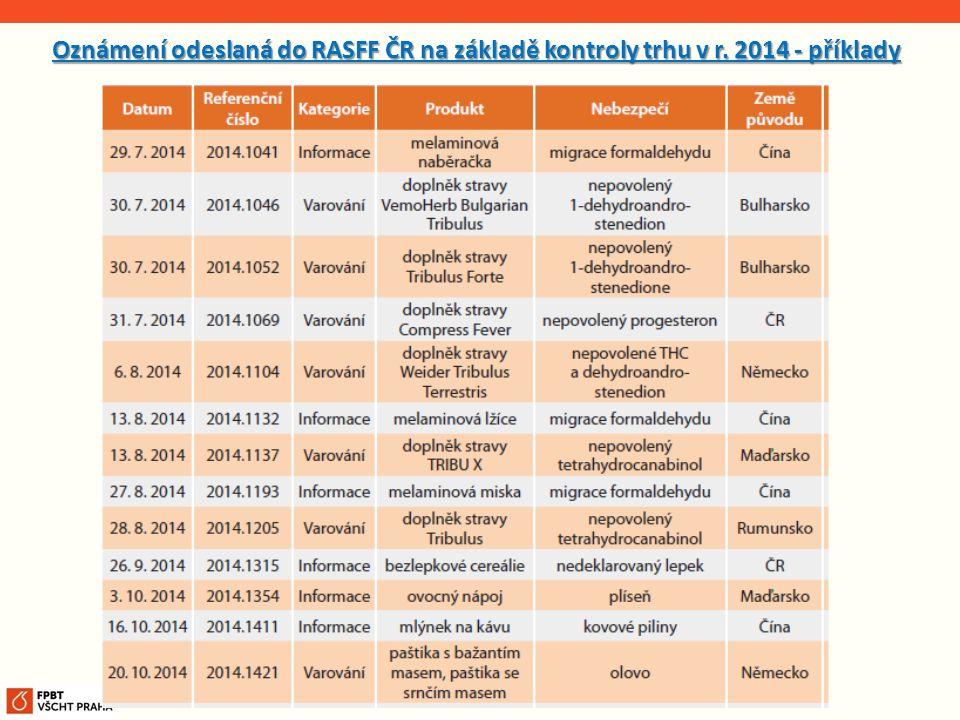 Oznámení odeslaná do RASFF ČR na základě kontroly trhu v r. 2014 - příklady