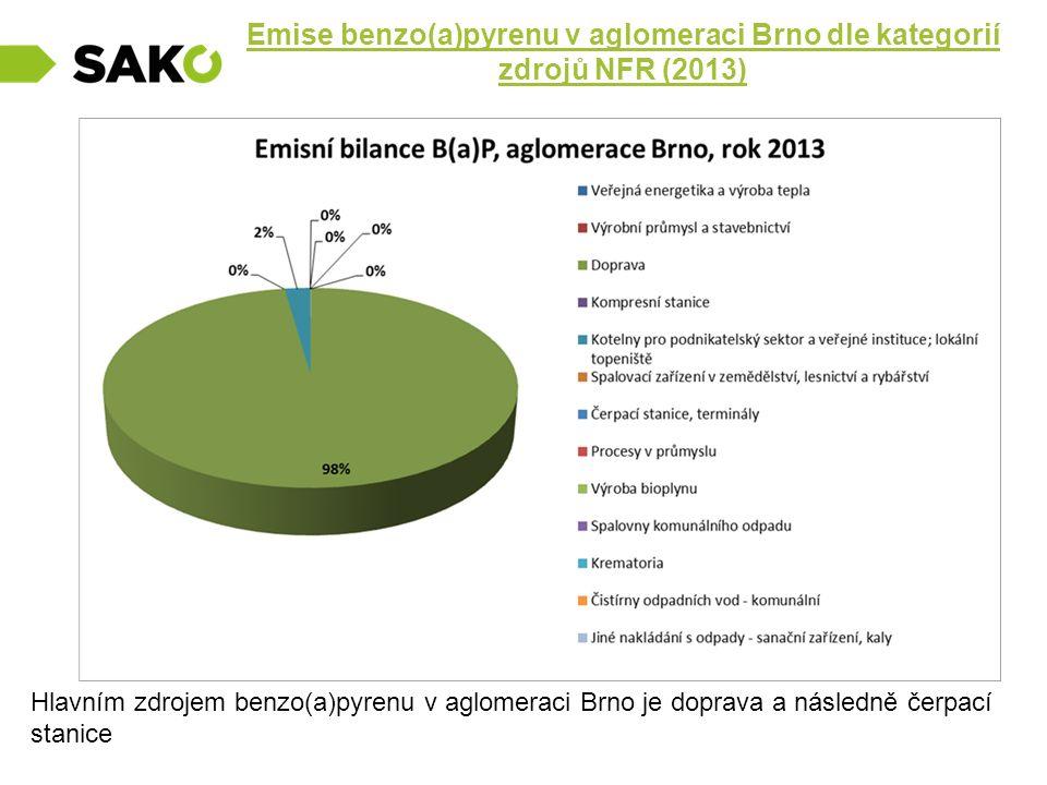 Emise benzo(a)pyrenu v aglomeraci Brno dle kategorií zdrojů NFR (2013) Hlavním zdrojem benzo(a)pyrenu v aglomeraci Brno je doprava a následně čerpací