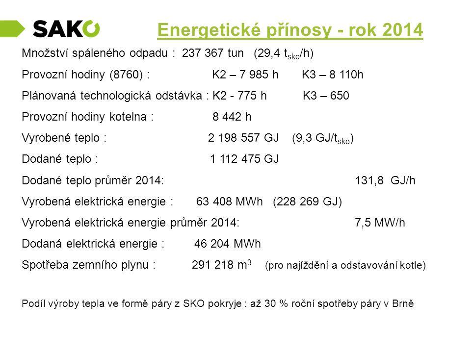 Energetické přínosy - rok 2014 Množství spáleného odpadu : 237 367 tun (29,4 t sko /h) Provozní hodiny (8760) : K2 – 7 985 h K3 – 8 110h Plánovaná tec