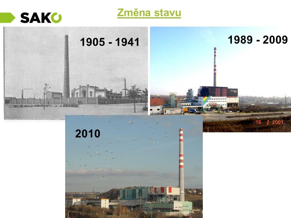 Změna stavu 1989 - 2009 2010 1905 - 1941