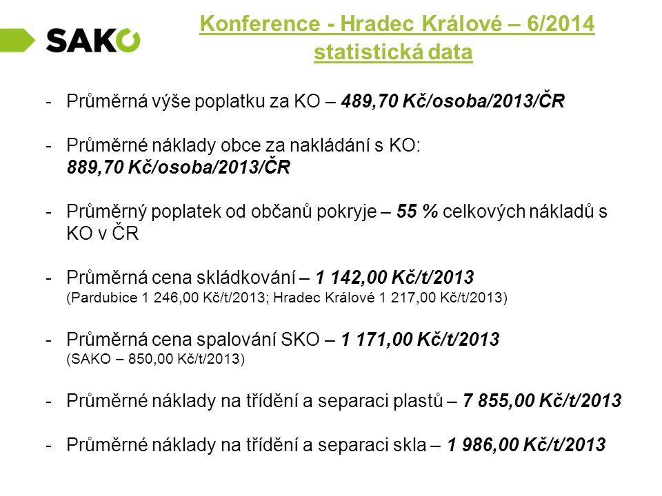 Konference - Hradec Králové – 6/2014 statistická data -Průměrná výše poplatku za KO – 489,70 Kč/osoba/2013/ČR -Průměrné náklady obce za nakládání s KO