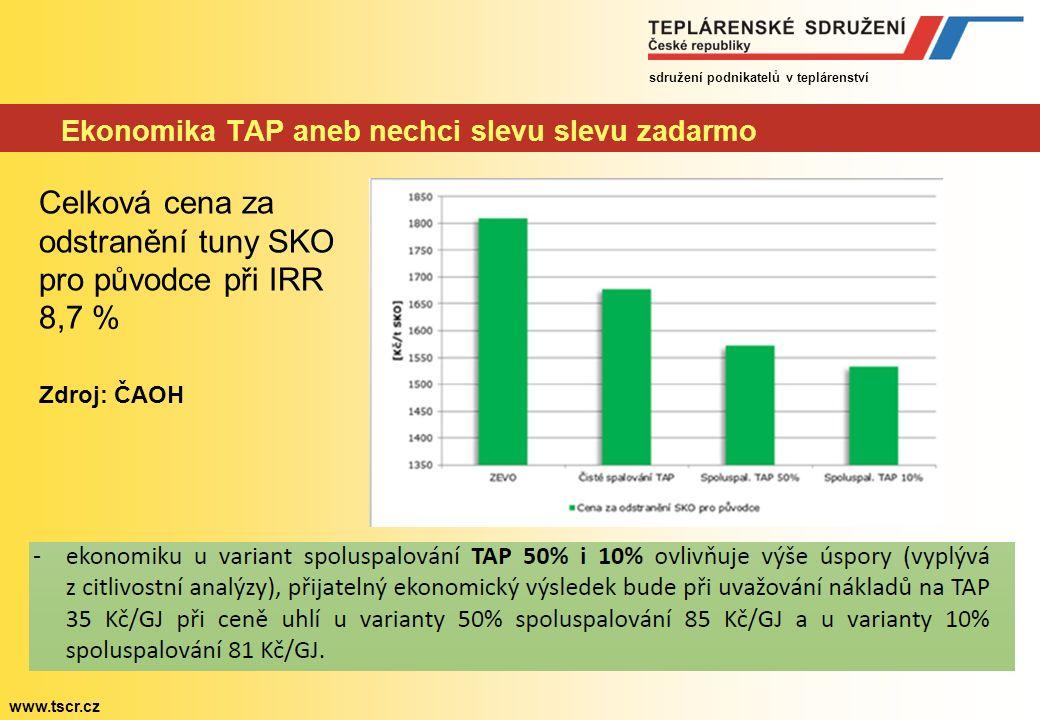 sdružení podnikatelů v teplárenství www.tscr.cz Ekonomika TAP aneb nechci slevu slevu zadarmo Celková cena za odstranění tuny SKO pro původce při IRR 8,7 % Zdroj: ČAOH