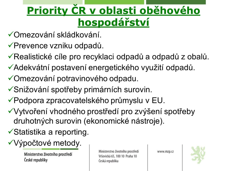 Priority ČR v oblasti oběhového hospodářství Omezování skládkování. Prevence vzniku odpadů. Realistické cíle pro recyklaci odpadů a odpadů z obalů. Ad