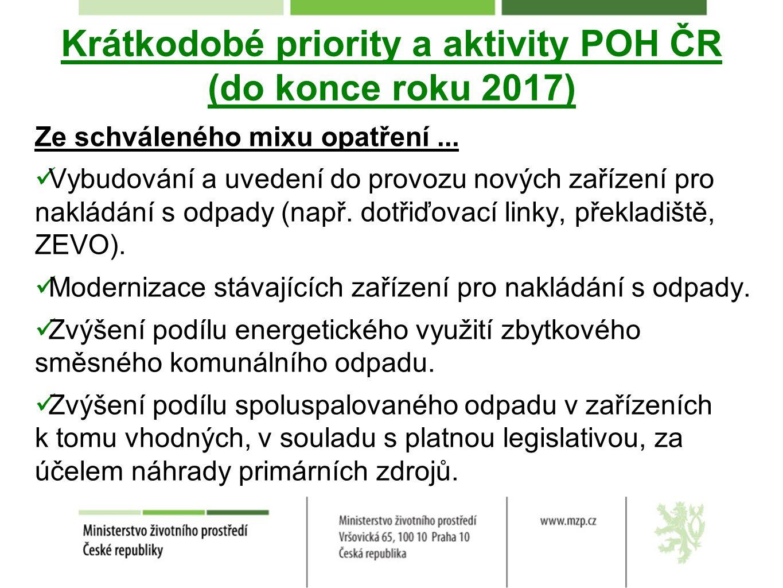 Krátkodobé priority a aktivity POH ČR (do konce roku 2017) Ze schváleného mixu opatření... Vybudování a uvedení do provozu nových zařízení pro nakládá
