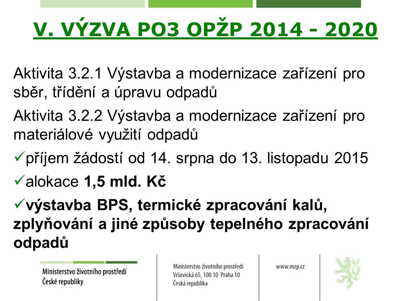 V. VÝZVA PO3 OPŽP 2014 - 2020 Aktivita 3.2.1 Výstavba a modernizace zařízení pro sběr, třídění a úpravu odpadů Aktivita 3.2.2 Výstavba a modernizace z