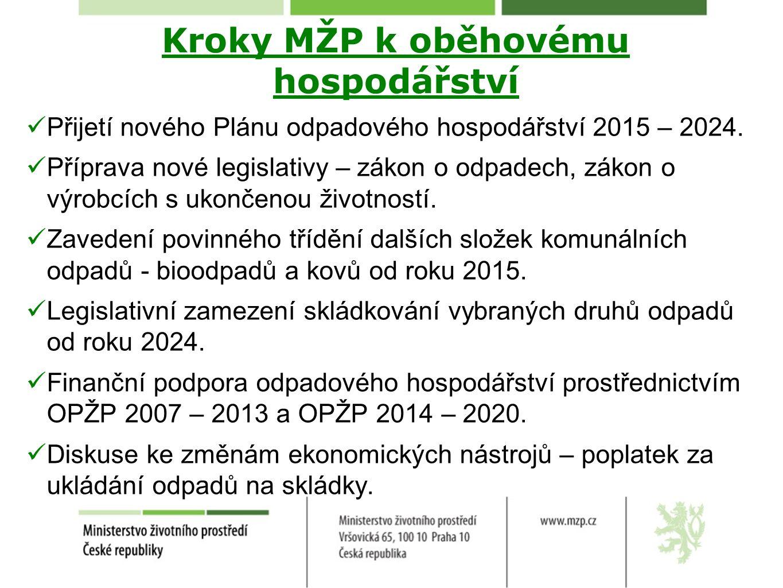 Kroky MŽP k oběhovému hospodářství Přijetí nového Plánu odpadového hospodářství 2015 – 2024. Příprava nové legislativy – zákon o odpadech, zákon o výr