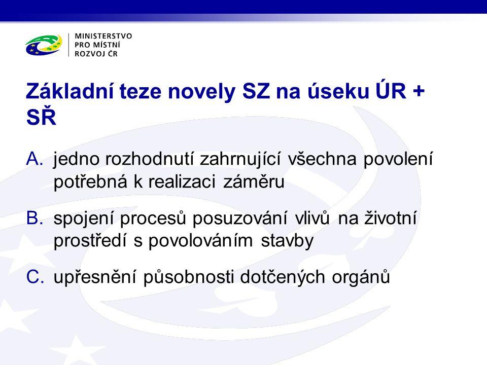 č.20/1987 Sb., o státní památkové péče č. 49/1997 Sb., o civilním letectví č.