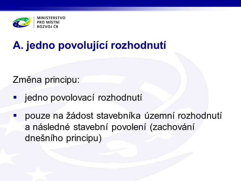 Změna principu:  jedno povolovací rozhodnutí  pouze na žádost stavebníka územní rozhodnutí a následné stavební povolení (zachování dnešního principu) A.