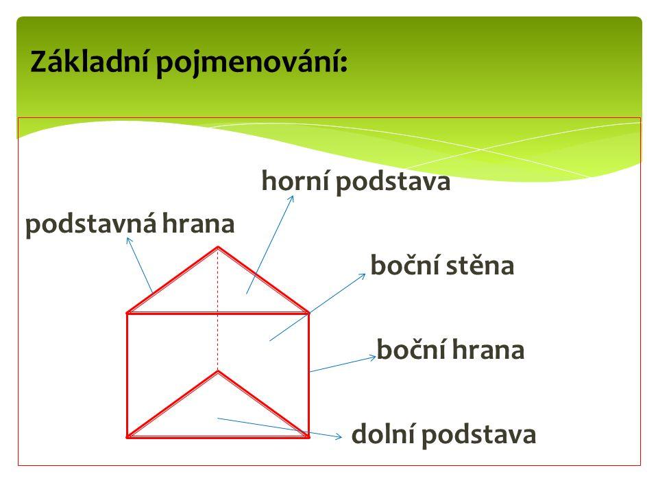 horní podstava podstavná hrana boční stěna boční hrana dolní podstava Základní pojmenování:
