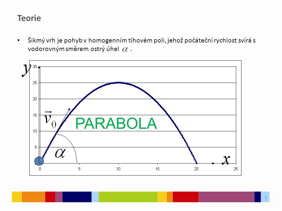6 Šikmý vrh je pohyb v homogenním tíhovém poli, jehož počáteční rychlost svírá s vodorovným směrem ostrý úhel. Teorie 6 PARABOLA