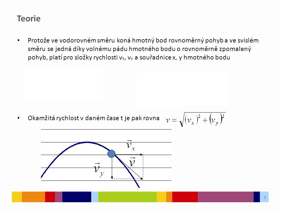 8 Teorie Protože ve vodorovném směru koná hmotný bod rovnoměrný pohyb a ve svislém směru se jedná díky volnému pádu hmotného bodu o rovnoměrně zpomalený pohyb, platí pro složky rychlosti v x, v y a souřadnice x, y hmotného bodu Okamžitá rychlost v daném čase t je pak rovna 8