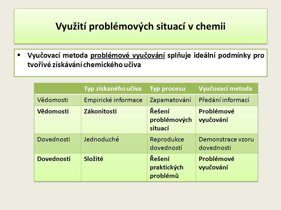 Využití problémových situací v chemii  Vyučovací metoda problémové vyučování splňuje ideální podmínky pro tvořivé získávání chemického učiva