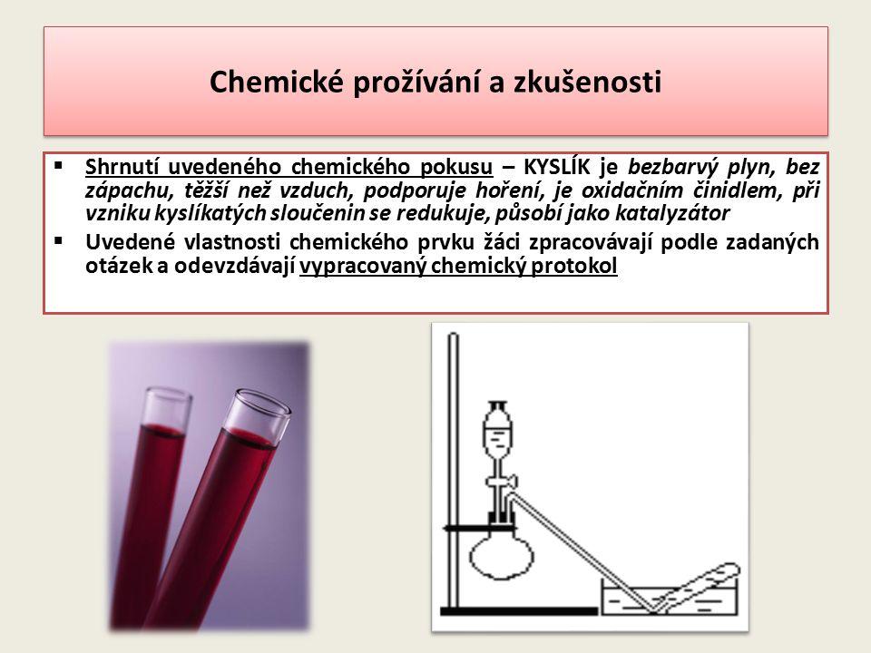 Chemické prožívání a zkušenosti  Shrnutí uvedeného chemického pokusu – KYSLÍK je bezbarvý plyn, bez zápachu, těžší než vzduch, podporuje hoření, je o
