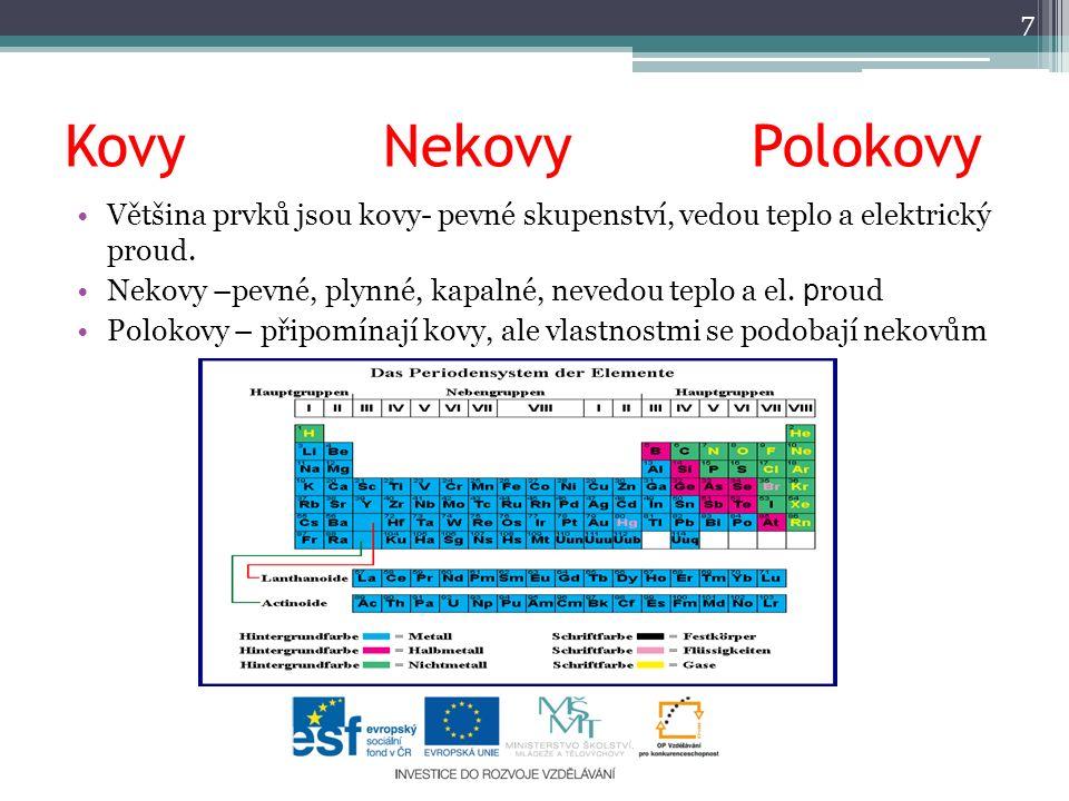 Kovy Nekovy Polokovy Většina prvků jsou kovy- pevné skupenství, vedou teplo a elektrický proud. Nekovy –pevné, plynné, kapalné, nevedou teplo a el. p