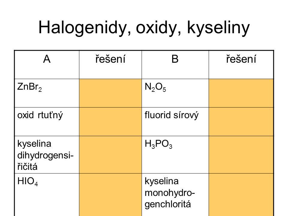 Halogenidy, oxidy, kyseliny AřešeníB ZnBr 2 bromid zinečnatý N2O5N2O5 oxid dusičný oxid rtuťnýHg 2 Ofluorid sírovýSF 6 kyselina dihydrogensi- řičitá H 2 SO 3 H 3 PO 3 kyselina trihydrogen- fosforitá HIO 4 kyselina monohydro- genjodistá kyselina monohydro- genchloritá HClO 2