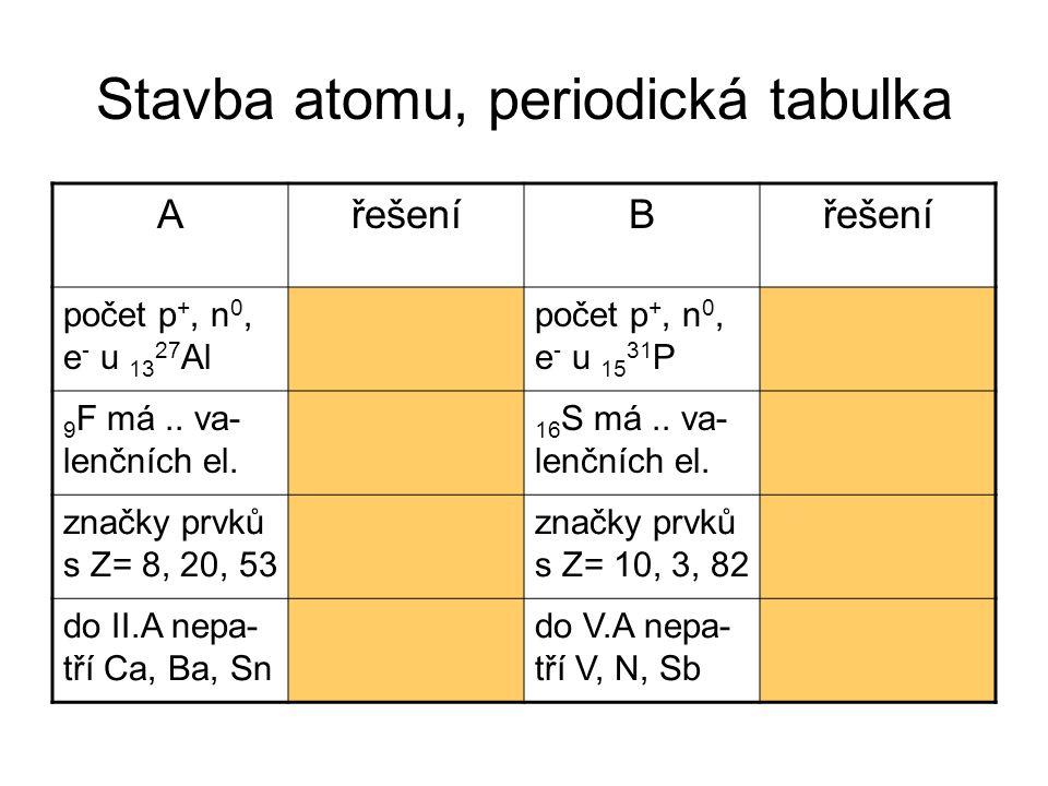 Stavba atomu, periodická tabulka AřešeníB počet p +, n 0, e - u 13 27 Al p + = 13, n 0 = 14, e - = 13 počet p +, n 0, e - u 15 31 P p+ = 15, n 0 = 16,