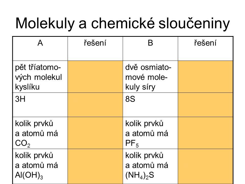 Molekuly a chemické sloučeniny AřešeníB pět tříatomo- vých molekul kyslíku 5O 3 dvě osmiato- mové mole- kuly síry 2S 8 3Htři atomy vodíku 8Sosm atomů síry kolik prvků a atomů má CO 2 2 prvky 3 atomy kolik prvků a atomů má PF 5 2 prvky 6 atomů kolik prvků a atomů má Al(OH) 3 3 prvky 7 atomů kolik prvků a atomů má (NH 4 ) 2 S 3 prvky 11 atomů