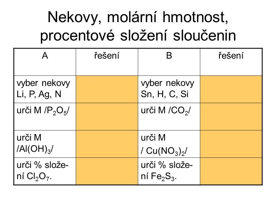 Nekovy, molární hmotnost, procentové složení sloučenin AřešeníB vyber nekovy Li, P, Ag, N P, Nvyber nekovy Sn, H, C, Si H, C, Si urči M /P 2 O 5 /142 g/molurči M /CO 2 /44 g/mol urči M /Al(OH) 3 / 78 g/molurči M / Cu(NO 3 ) 2 / 188 g/mol urči % slože- ní Cl 2 O 7.
