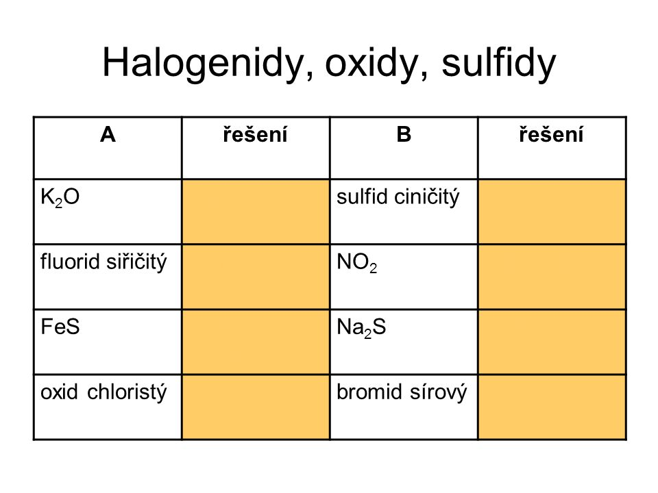 Halogenidy, oxidy, sulfidy AřešeníB K2OK2Ooxid draselnýsulfid ciničitýSnS 2 fluorid siřičitýSF 4 NO 2 oxid dusičitý FeSsulfid železnatý Na 2 Ssulfid sodný oxid chloristýCl 2 O 7 bromid sírovýSBr 6