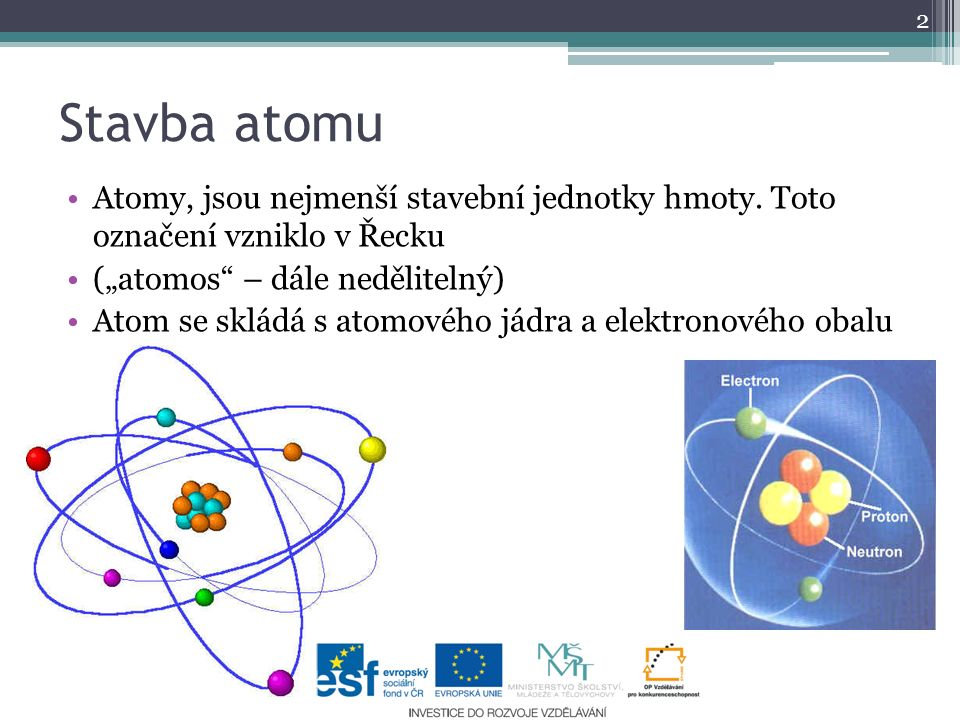 """2 Atomy, jsou nejmenší stavební jednotky hmoty. Toto označení vzniklo v Řecku (""""atomos"""" – dále nedělitelný) Atom se skládá s atomového jádra a elektro"""