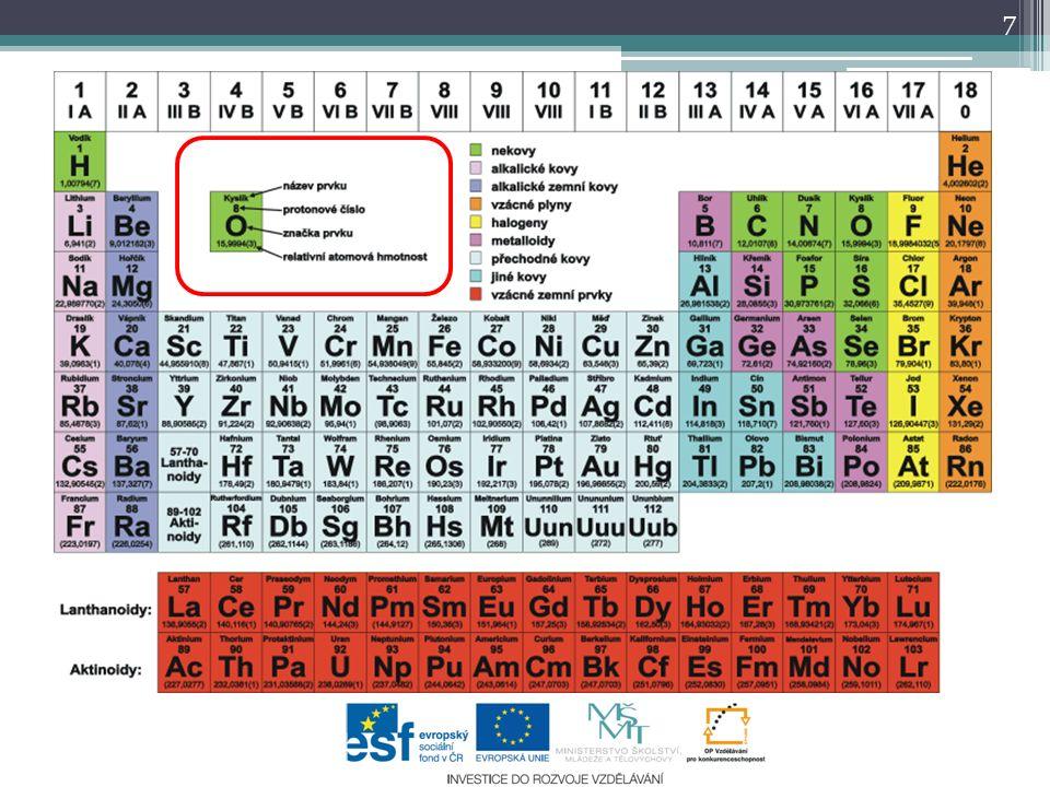 8 Periodická soustava prvků