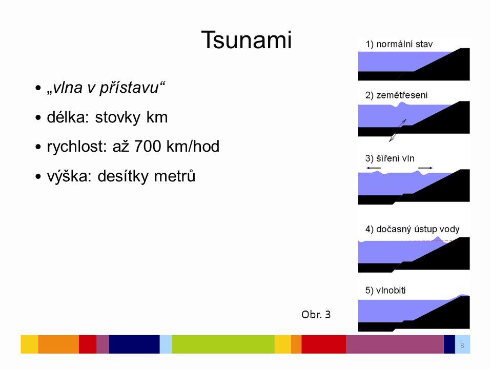 """""""vlna v přístavu délka: stovky km rychlost: až 700 km/hod výška: desítky metrů Tsunami 8 Obr. 3"""