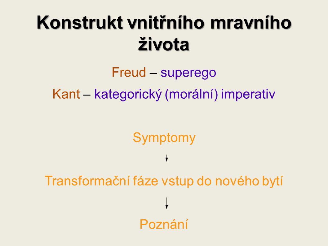 Konstrukt vnitřního mravního života Freud – superego Kant – kategorický (morální) imperativ Symptomy Transformační fáze vstup do nového bytí Poznání