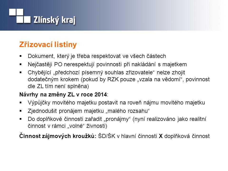 Projednávání v RZK a ZZK  Návrhy a materiály, které jsou předkládány radě nebo zastupitelstvu, je třeba předjednávat a připravovat s předstihem  http://www.kr-zlinsky.cz/plan-prace-rzk-a-zzk-na-rok-2014-cl-2615.html http://www.kr-zlinsky.cz/plan-prace-rzk-a-zzk-na-rok-2014-cl-2615.html  Plán práce RZK duben – srpen 2014: uzávěrkazasedání RZKzasedání ZZK ČT 10.