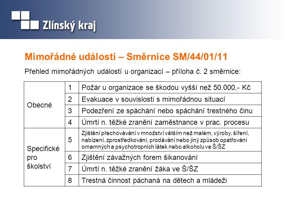Mimořádné události – Směrnice SM/44/01/11 Přehled mimořádných událostí u organizací – příloha č.