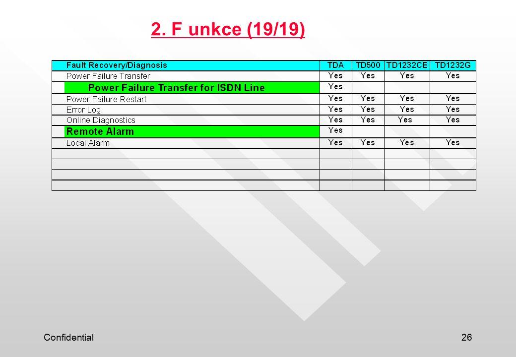 Confidential26 2. F unkce (19/19)
