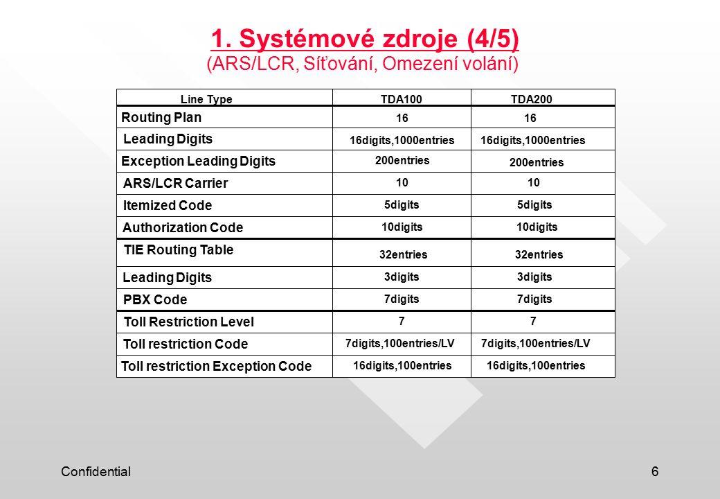 Confidential27 Část 3 Systémové zdroje a funkce Děkuji za pozornost!
