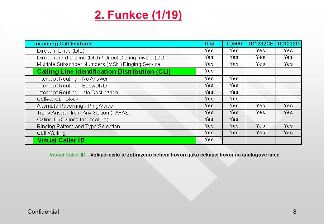 Confidential9 2. Funkce (2/19)