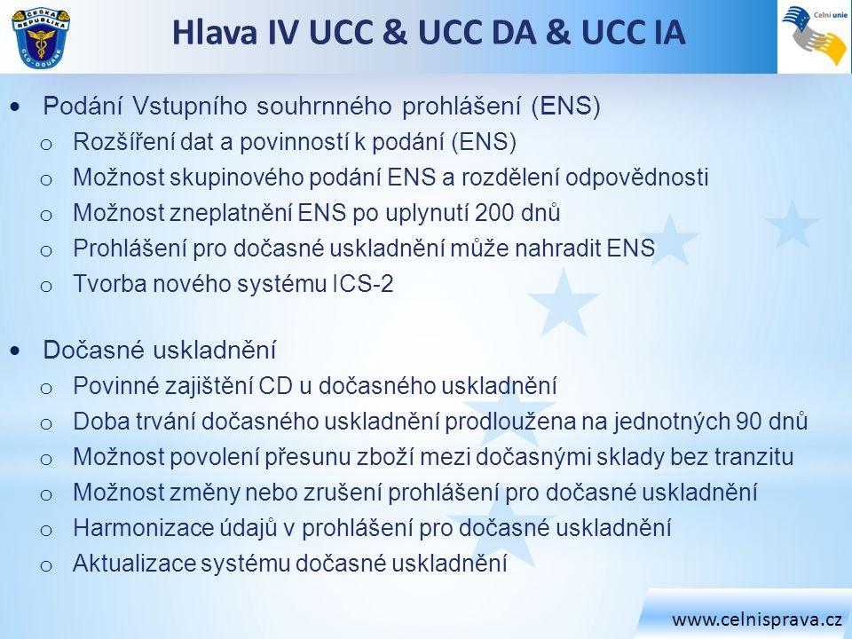 www.celnisprava.cz Hlava IV UCC & UCC DA & UCC IA  Podání Vstupního souhrnného prohlášení (ENS) o Rozšíření dat a povinností k podání (ENS) o Možnost