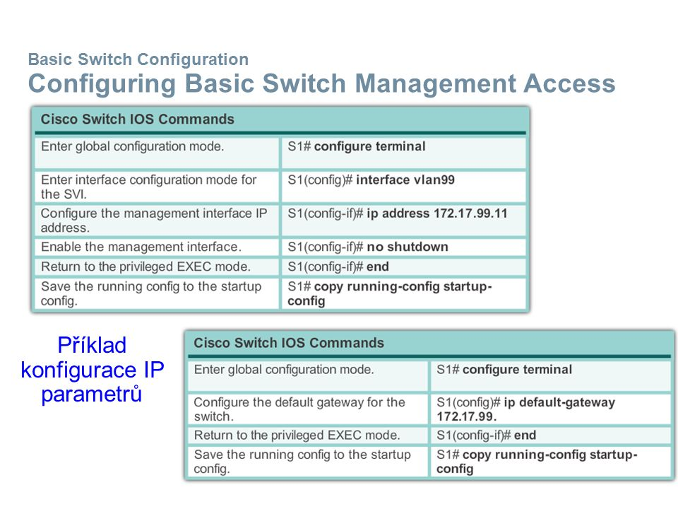 Basic Switch Configuration Configuring Basic Switch Management Access Příklad konfigurace IP parametrů