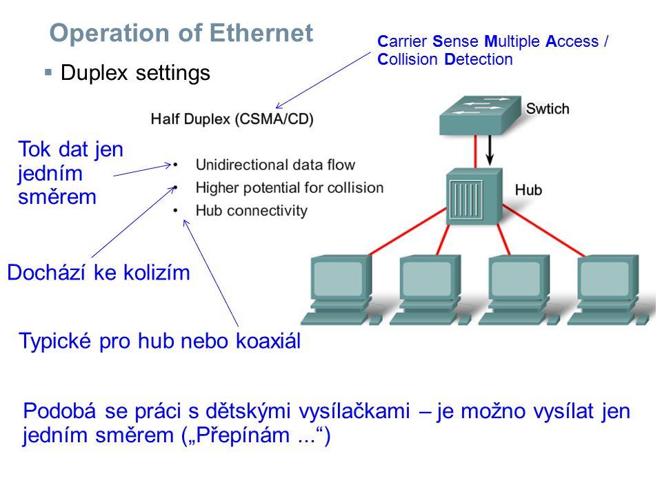 Operation of Ethernet  Duplex settings Tok dat jen jedním směrem Dochází ke kolizím Typické pro hub nebo koaxiál Podobá se práci s dětskými vysílačka