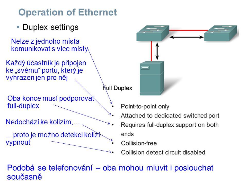 """Operation of Ethernet  Duplex settings Nelze z jednoho místa komunikovat s více místy Každý účastník je připojen ke """"svému"""" portu, který je vyhrazen"""