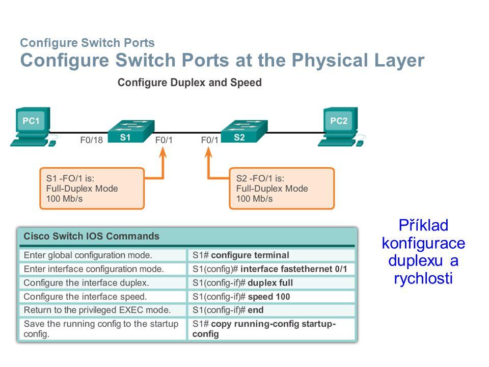 Configure Switch Ports Configure Switch Ports at the Physical Layer Příklad konfigurace duplexu a rychlosti