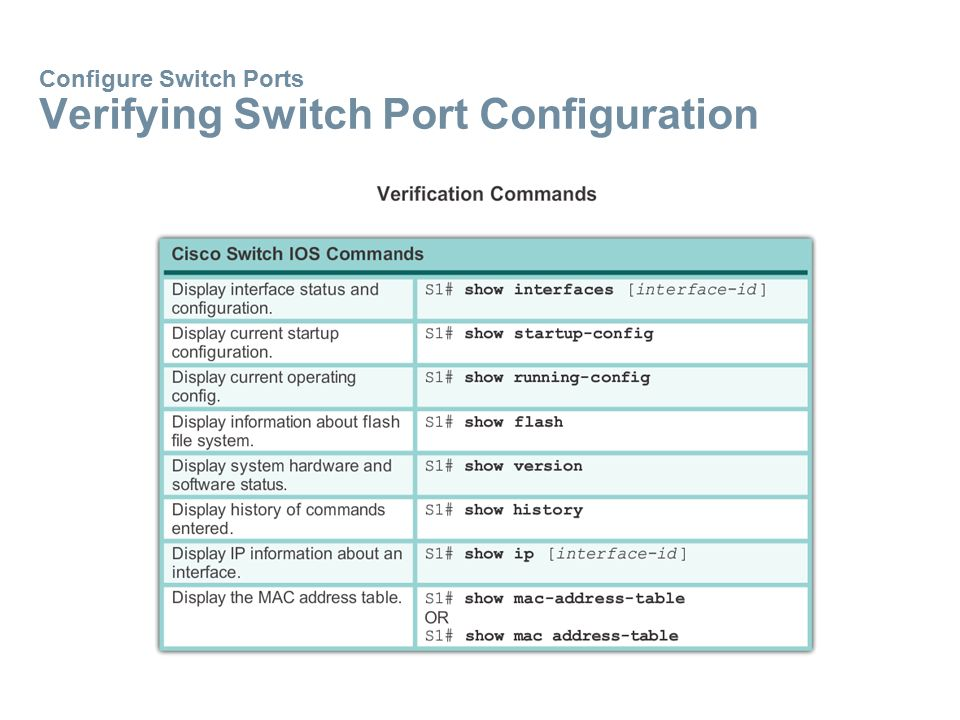 Configure Switch Ports Display Interface Status and Statistics  Output of a show interfaces command