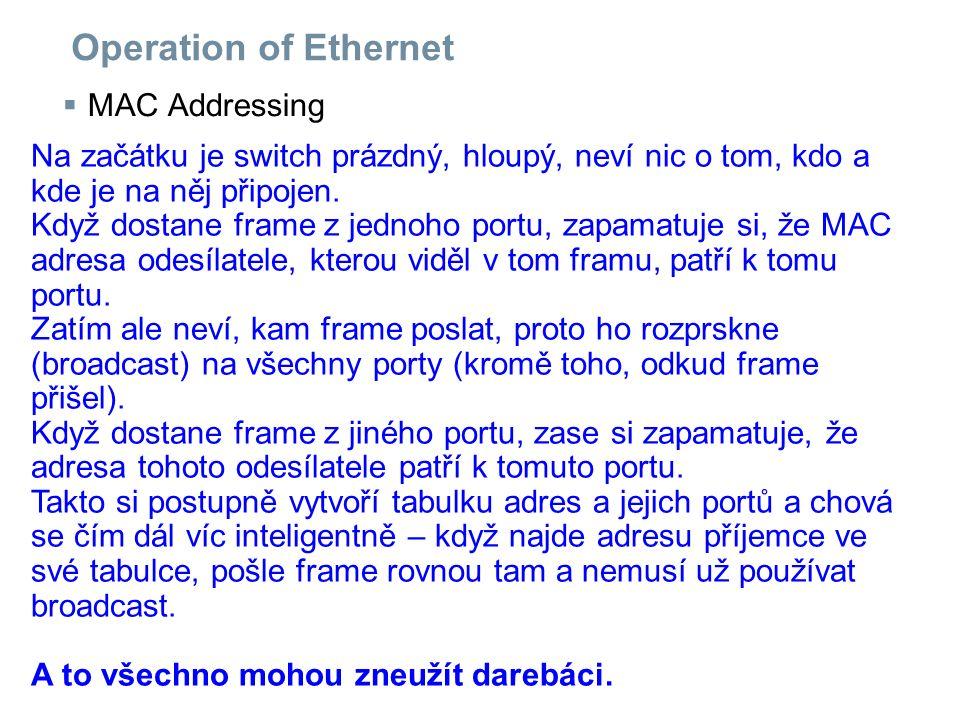 Operation of Ethernet  MAC Addressing Na začátku je switch prázdný, hloupý, neví nic o tom, kdo a kde je na něj připojen. Když dostane frame z jednoh