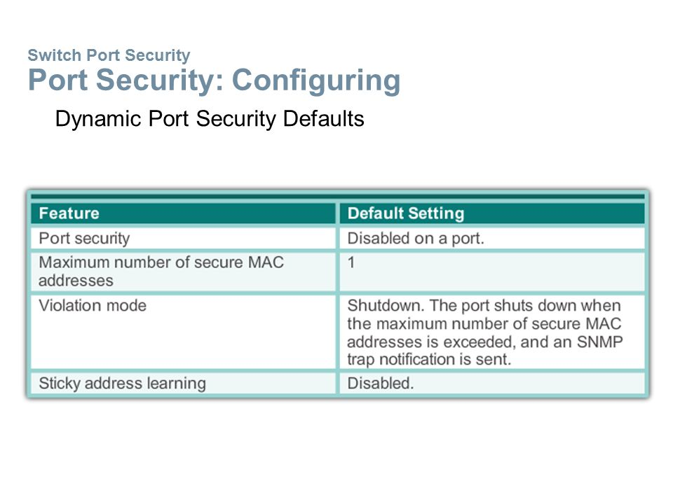 Switch Port Security Port Security: Configuring (cont.) Configuring Dynamic Port Security