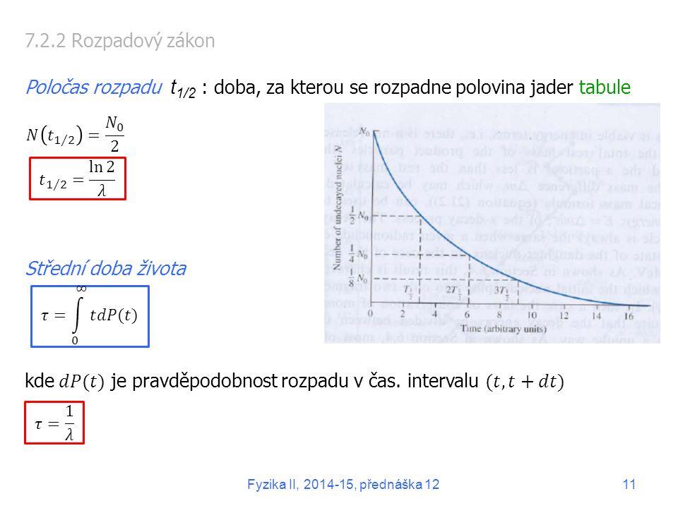 Fyzika II, 2014-15, přednáška 1211